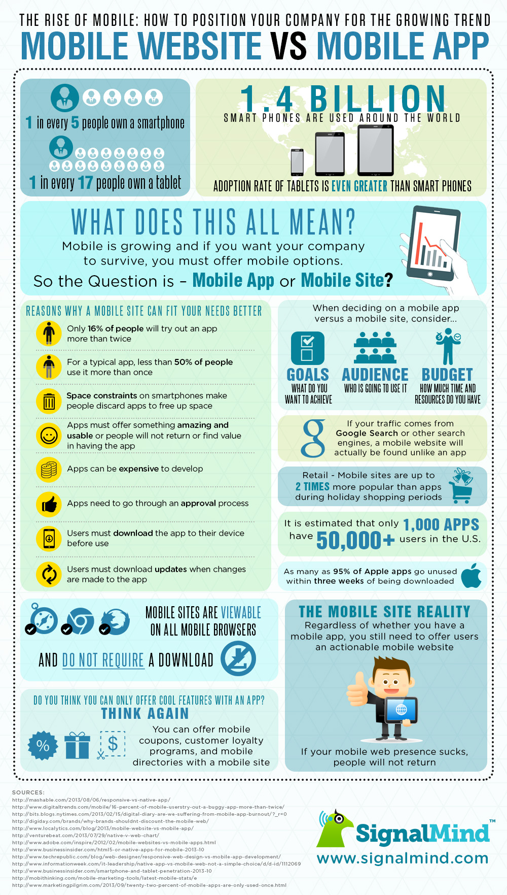 Is a mobile app better than a mobile website