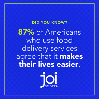 Delivery Statistic
