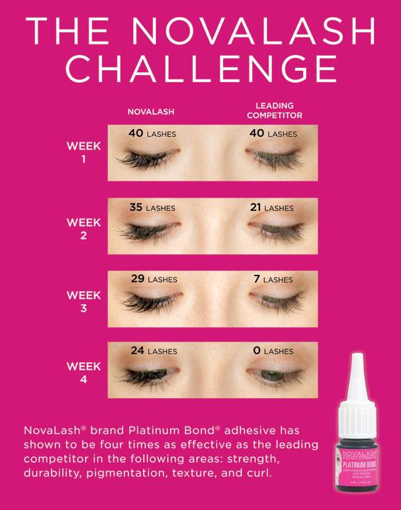 NovaLash Eyelash Challenge