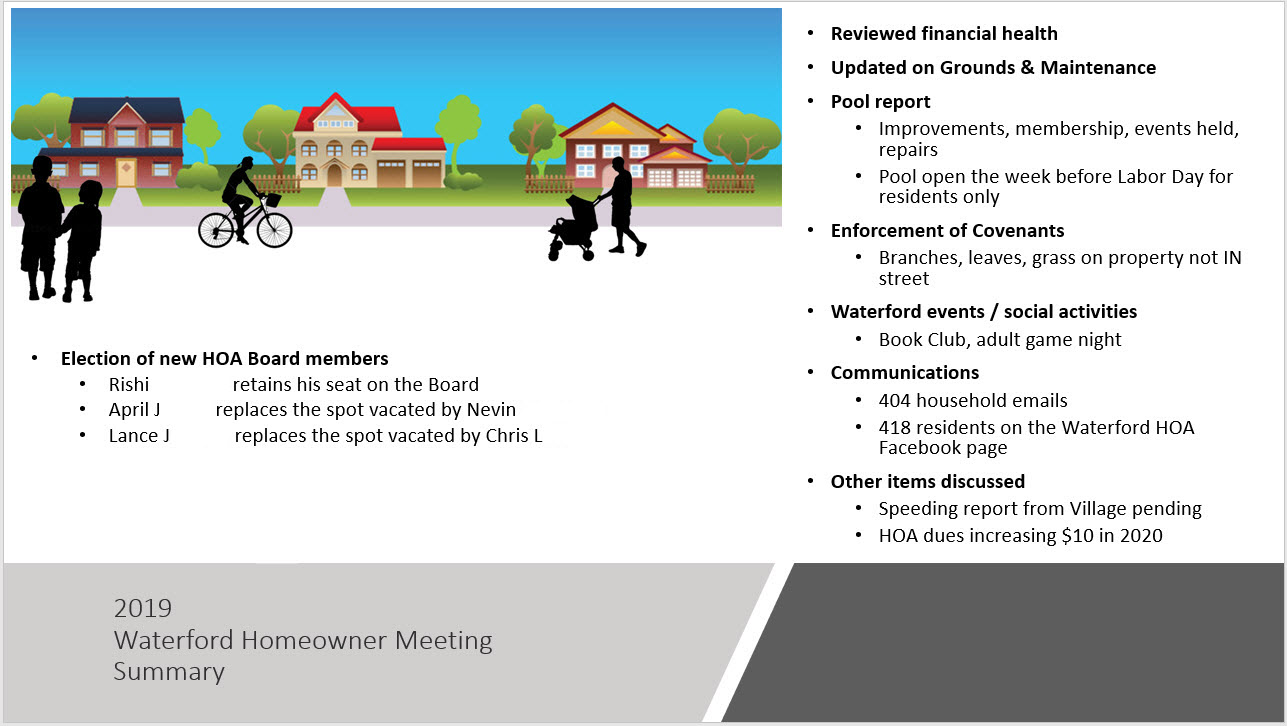 summary of the Annual HOA meeting - if you need information then contact a board member