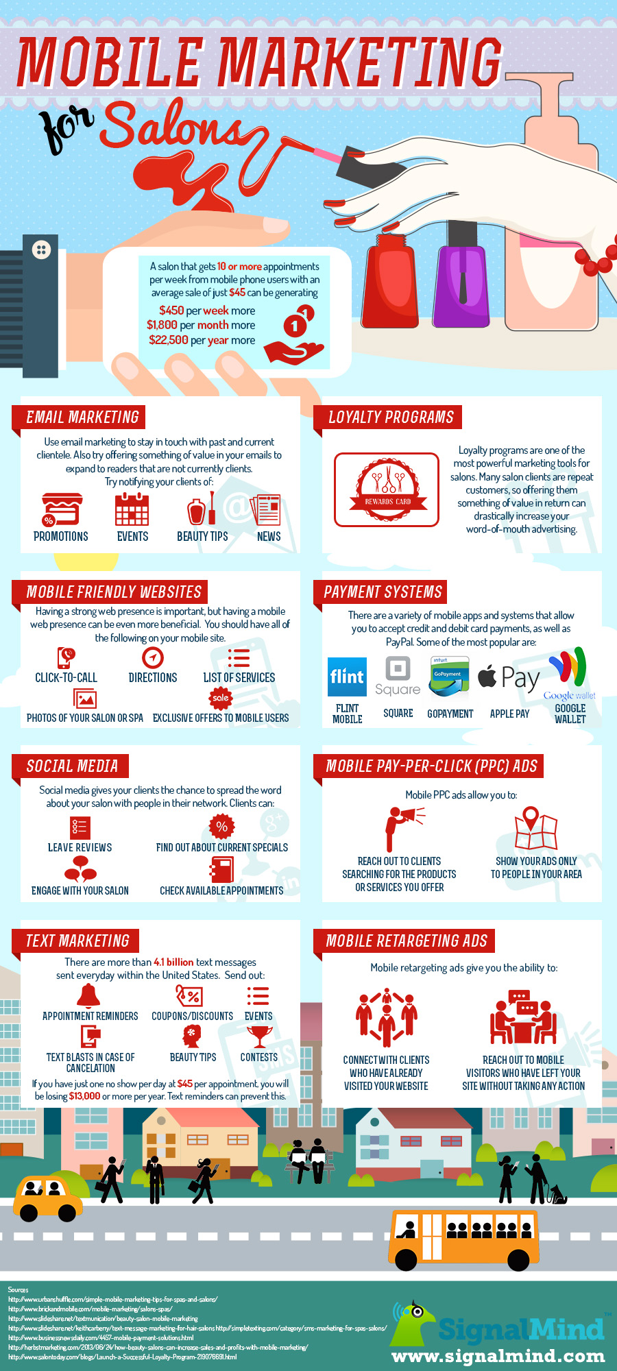 Infographic mobile marketing for beauty salons and spas for Salon data marketing